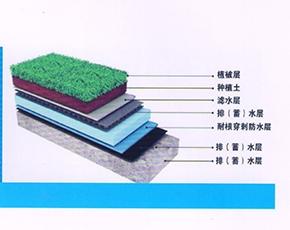 种植屋面耐根穿刺防水卷材
